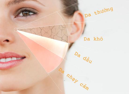 Cách chăm sóc da mặt mụn phù hợp với từng loại da